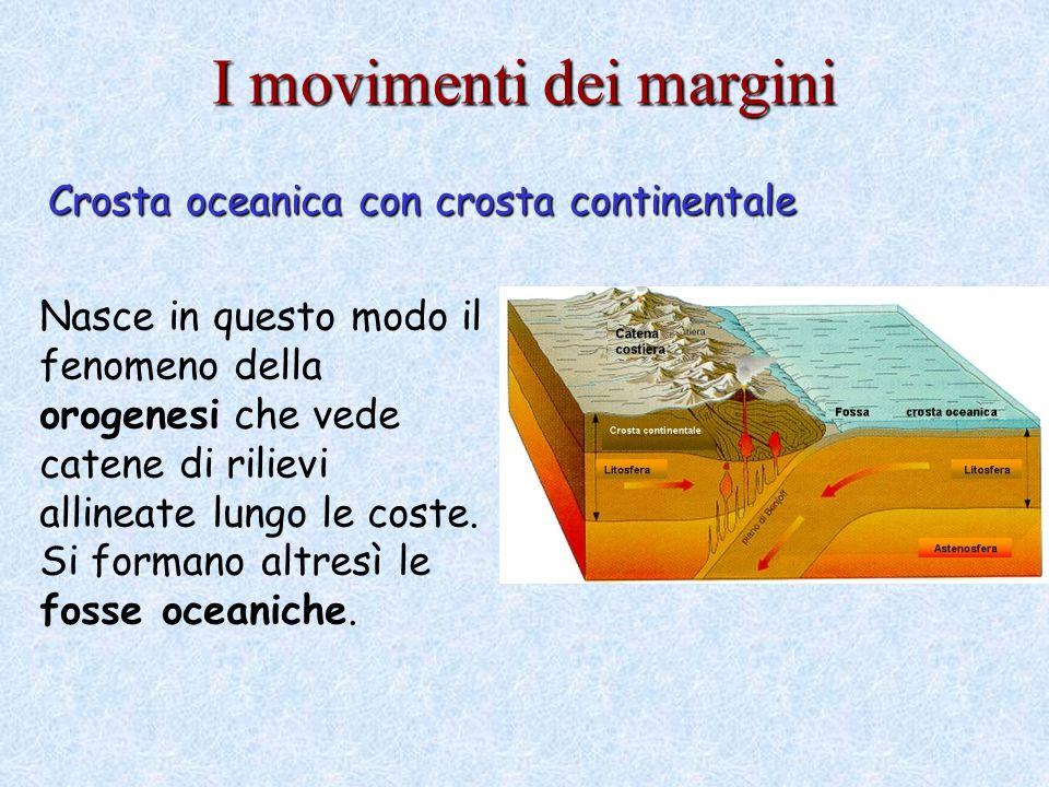 Crosta oceanica con crosta continentale Nasce in questo modo il fenomeno della orogenesi che vede catene di rilievi allineate lungo le coste.
