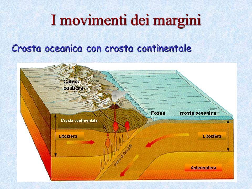 Crosta oceanica con crosta continentale I movimenti dei margini