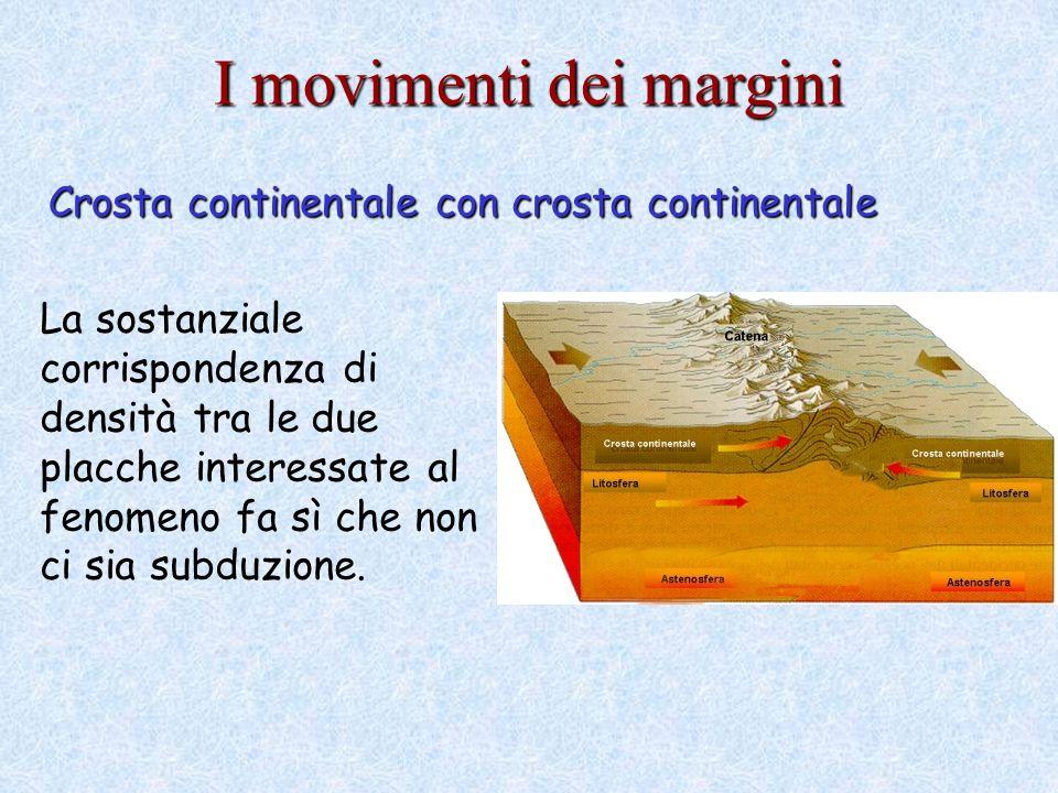 Crosta continentale con crosta continentale La sostanziale corrispondenza di densità tra le due placche interessate al fenomeno fa sì che non ci sia subduzione.