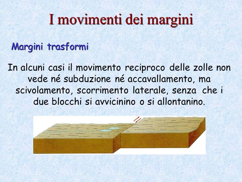 Margini trasformi In alcuni casi il movimento reciproco delle zolle non vede né subduzione né accavallamento, ma scivolamento, scorrimento laterale, senza che i due blocchi si avvicinino o si allontanino.