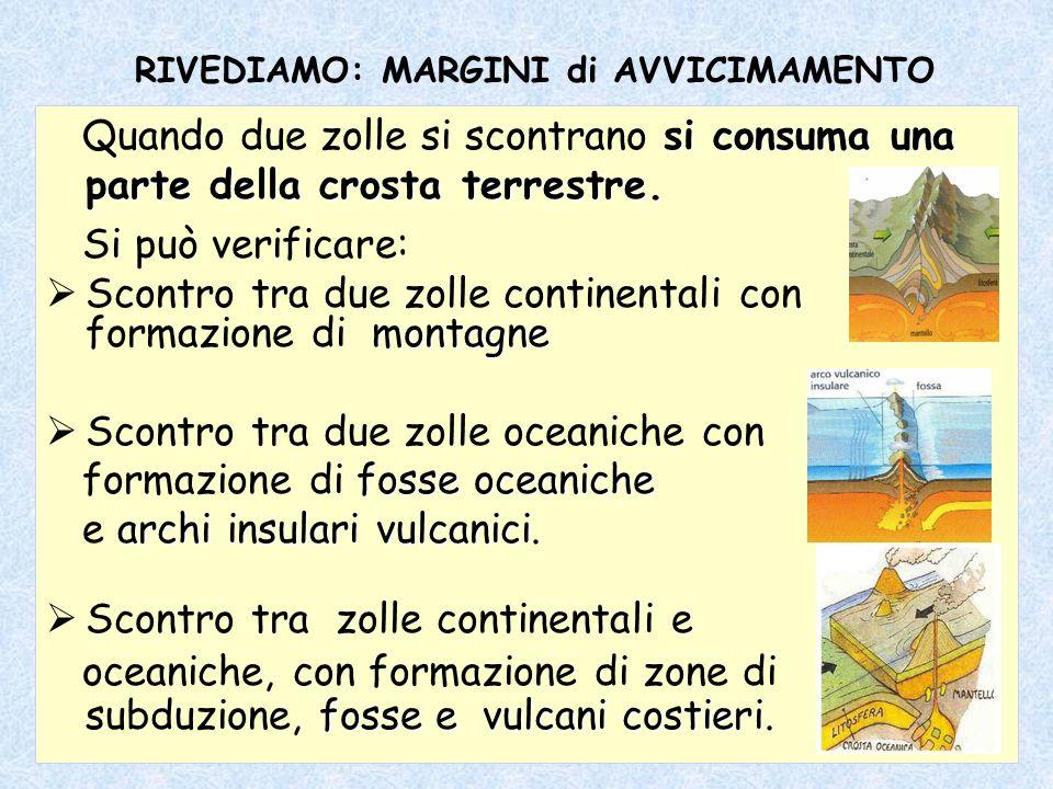 RIVEDIAMO: MARGINI di AVVICIMAMENTO si consuma una parte della crosta terrestre.