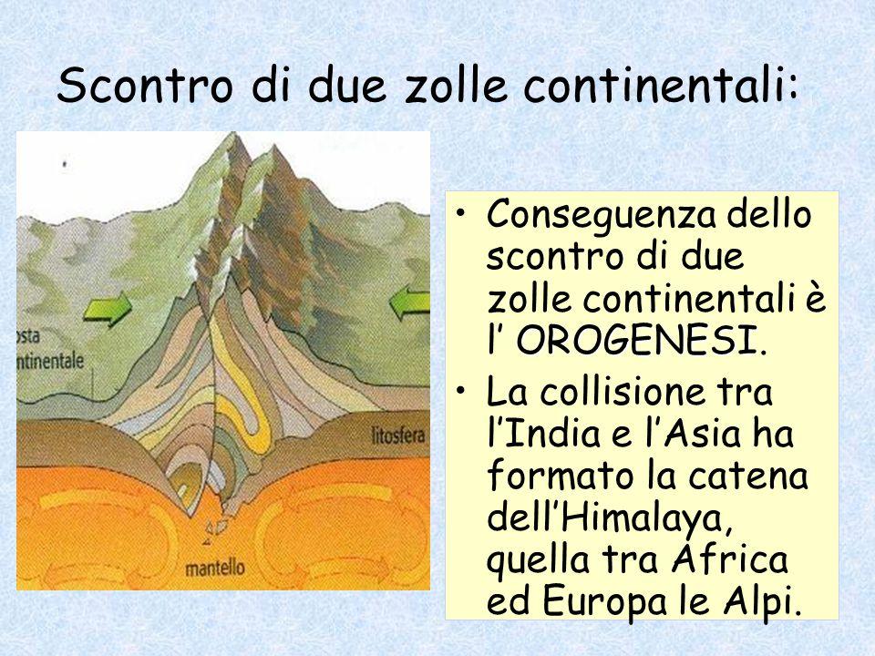 Scontro di due zolle continentali: OROGENESIConseguenza dello scontro di due zolle continentali è l OROGENESI.