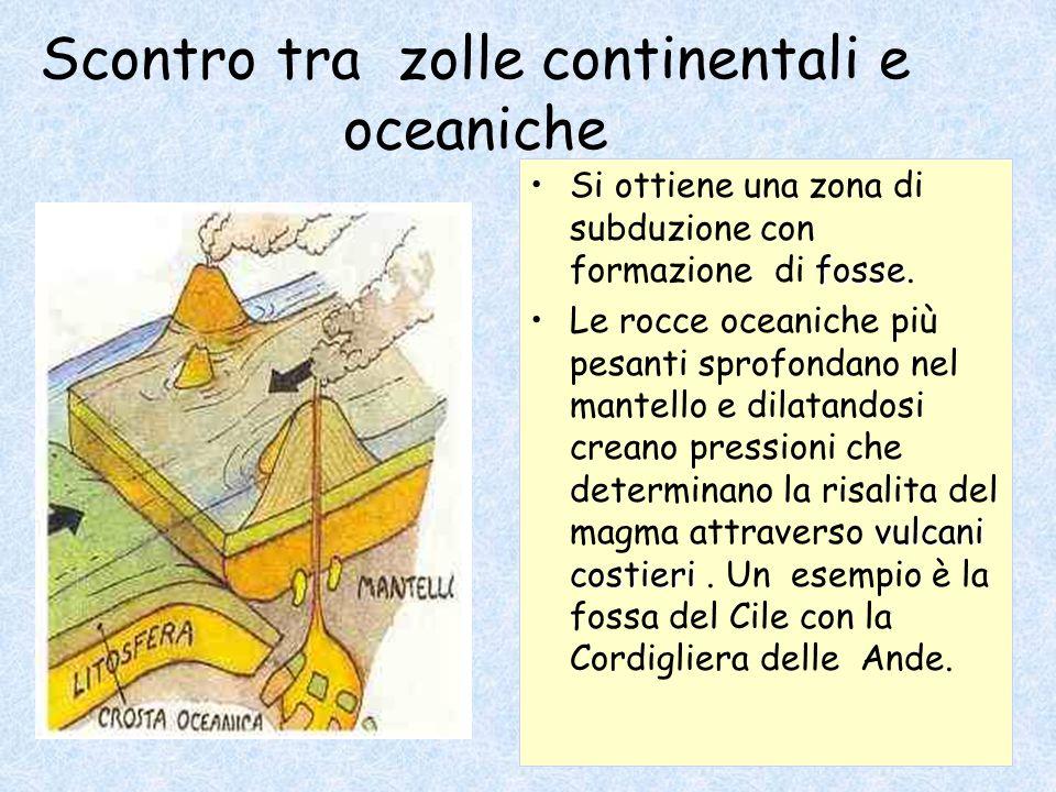 Scontro tra zolle continentali e oceaniche fosseSi ottiene una zona di subduzione con formazione di fosse.
