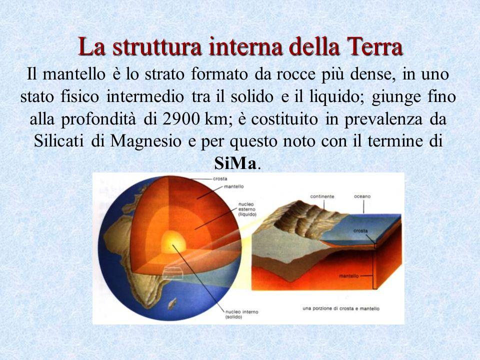 Il mantello è lo strato formato da rocce più dense, in uno stato fisico intermedio tra il solido e il liquido; giunge fino alla profondità di 2900 km; è costituito in prevalenza da Silicati di Magnesio e per questo noto con il termine di SiMa.