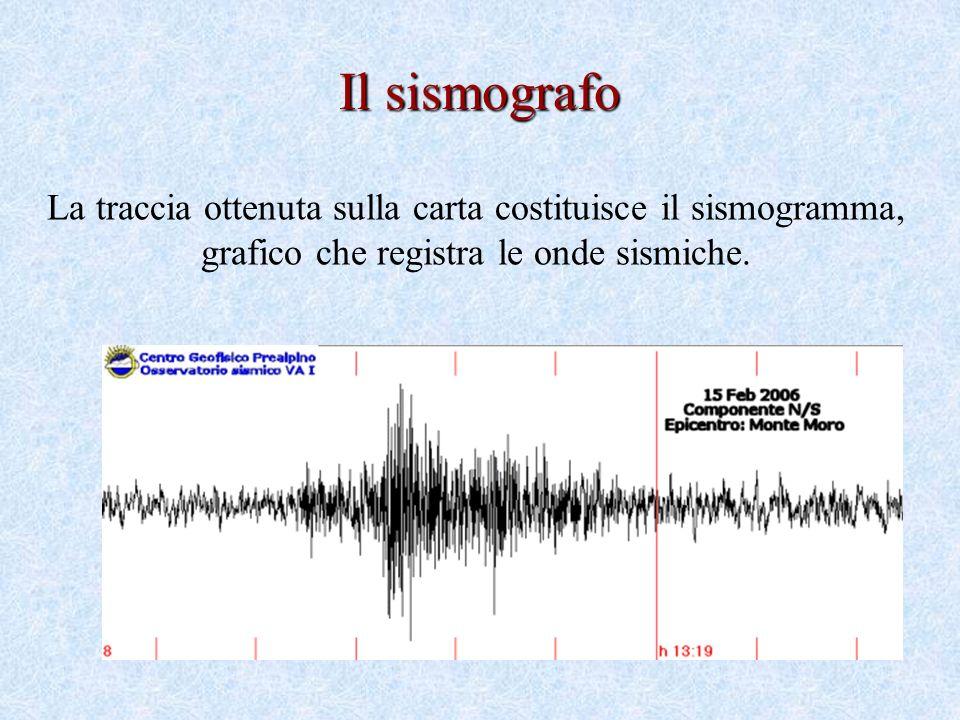 La traccia ottenuta sulla carta costituisce il sismogramma, grafico che registra le onde sismiche.