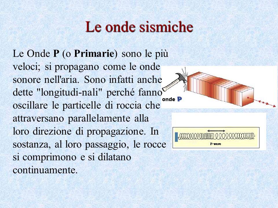 Le Onde P (o Primarie) sono le più veloci; si propagano come le onde sonore nell aria.