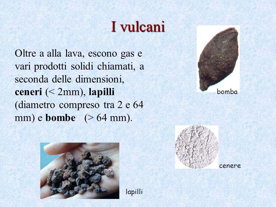 Oltre a alla lava, escono gas e vari prodotti solidi chiamati, a seconda delle dimensioni, ceneri ( 64 mm).