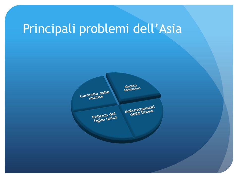 Principali problemi dellAsia