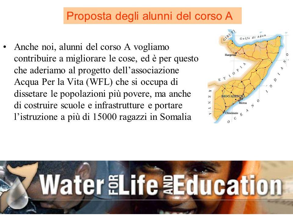 Anche noi, alunni del corso A vogliamo contribuire a migliorare le cose, ed è per questo che aderiamo al progetto dellassociazione Acqua Per la Vita (