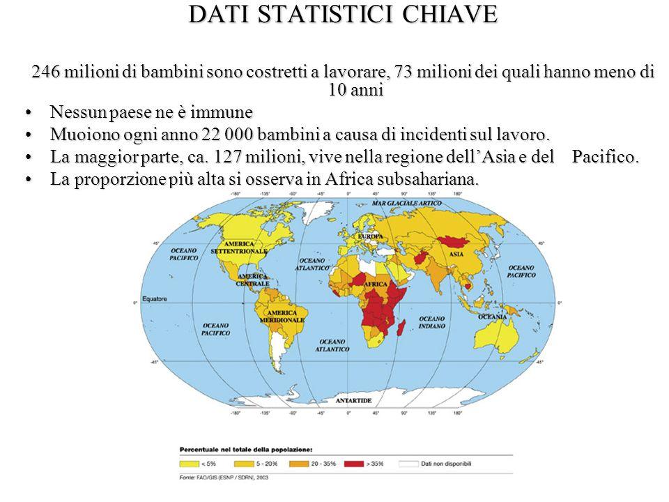 DATI STATISTICI CHIAVE 246 milioni di bambini sono costretti a lavorare, 73 milioni dei quali hanno meno di 10 anni Nessun paese ne è immuneNessun pae