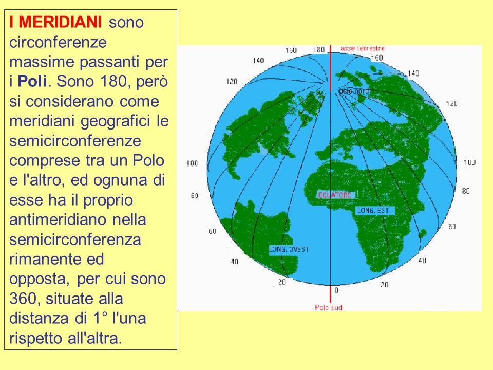 I MERIDIANI sono circonferenze massime passanti per i Poli. Sono 180, però si considerano come meridiani geografici le semicirconferenze comprese tra