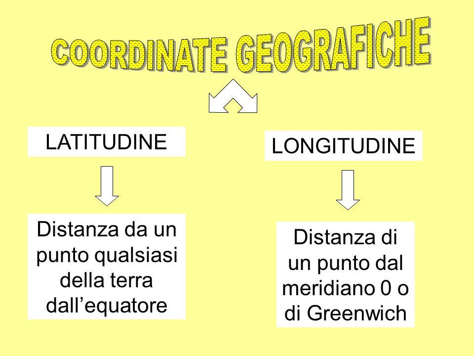 Latitudine e longitudine La latitudine geografica è la distanza angolare di un punto (P) dall equatore misurata lungo il meridiano che passa per quel punto.