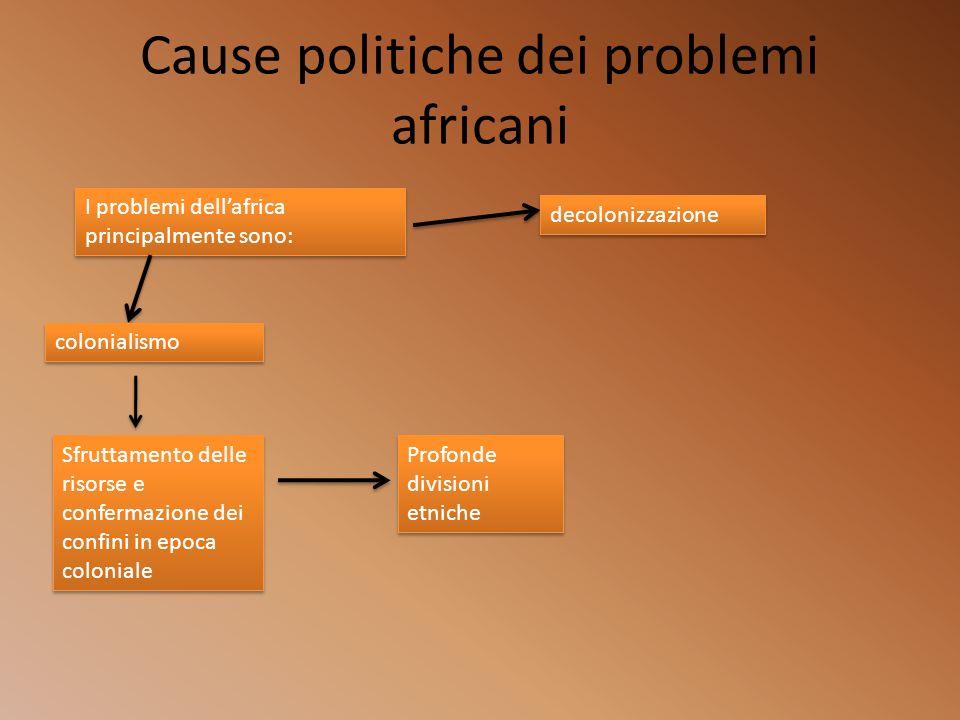 Cause politiche dei problemi africani I problemi dellafrica principalmente sono: colonialismo decolonizzazione Sfruttamento delle risorse e confermazi
