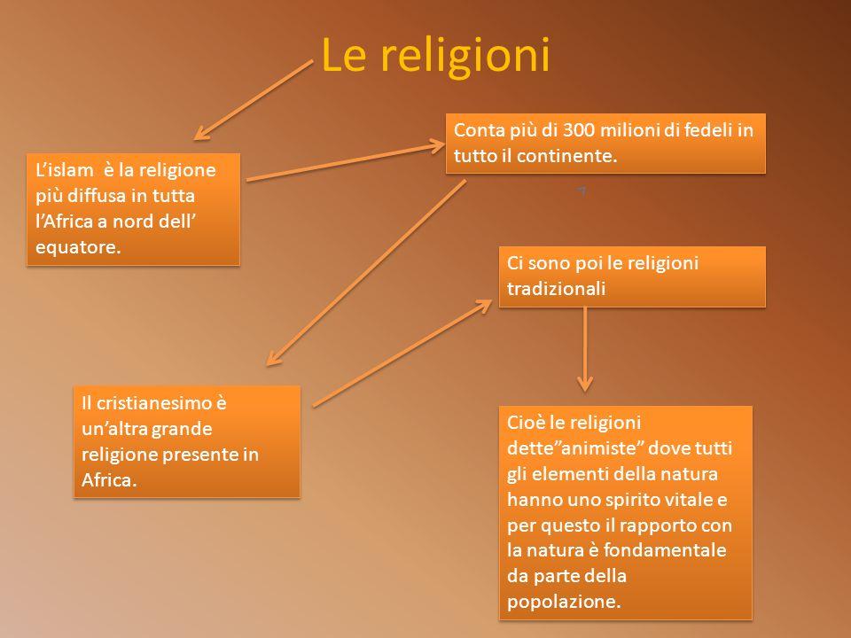Le religioni Lislam è la religione più diffusa in tutta lAfrica a nord dell equatore. Conta più di 300 milioni di fedeli in tutto il continente. Il cr