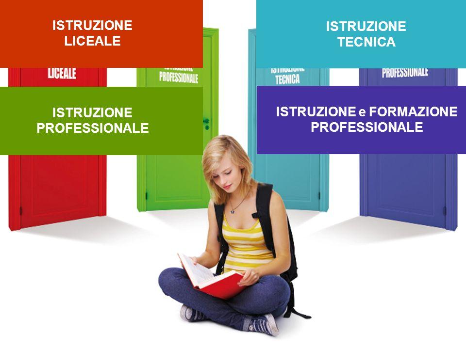 ISTRUZIONE LICEALE ISTRUZIONE e FORMAZIONE PROFESSIONALE ISTRUZIONE TECNICA ISTRUZIONE PROFESSIONALE