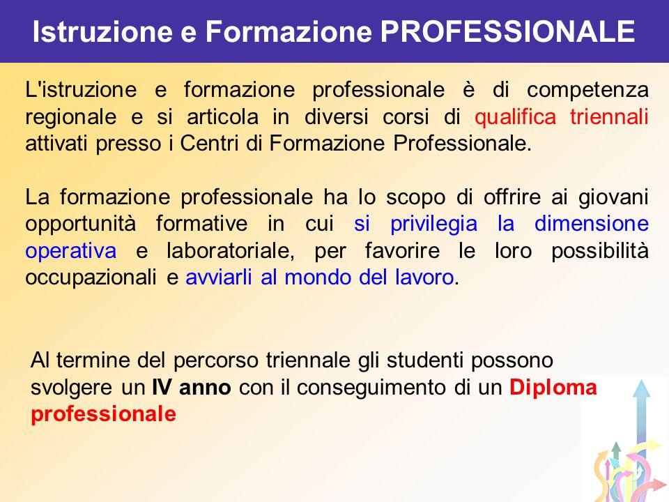 Istruzione e Formazione PROFESSIONALE L'istruzione e formazione professionale è di competenza regionale e si articola in diversi corsi di qualifica tr
