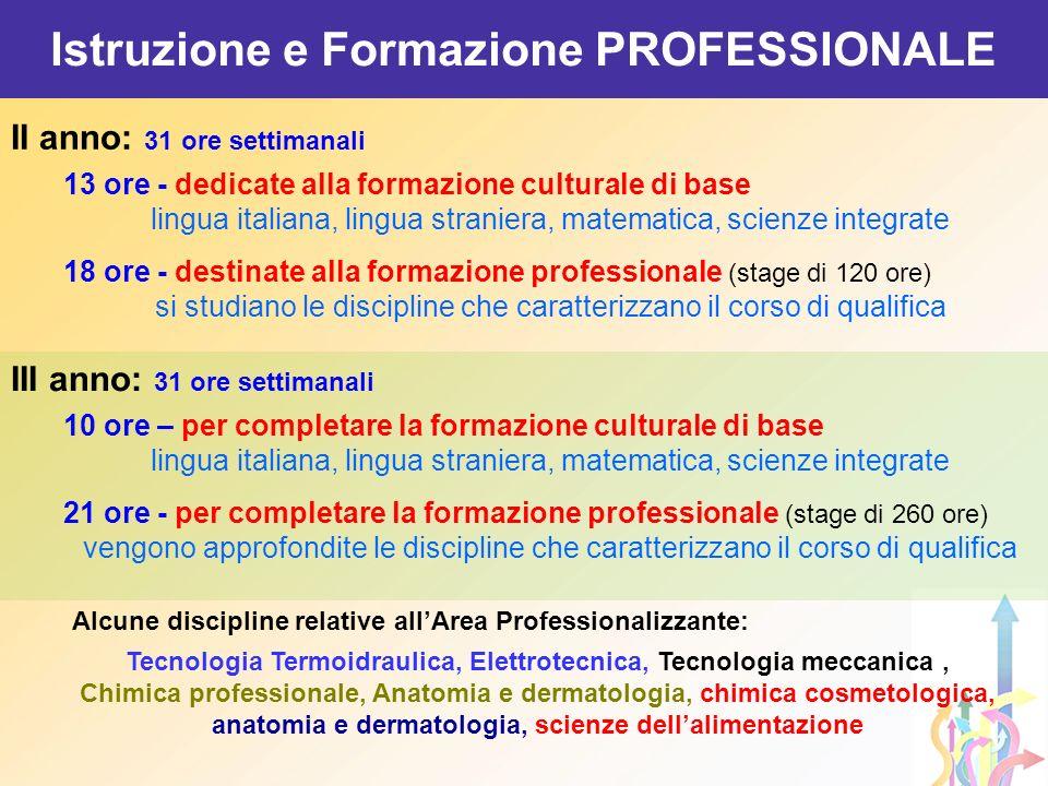 II anno: 31 ore settimanali 13 ore - dedicate alla formazione culturale di base lingua italiana, lingua straniera, matematica, scienze integrate 18 or