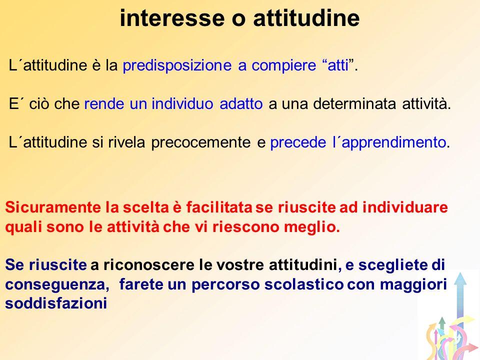 interesse o attitudine L´attitudine è la predisposizione a compiere atti. E´ ciò che rende un individuo adatto a una determinata attività. L´attitudin