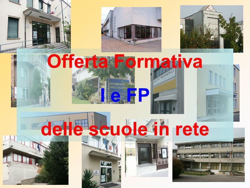 Offerta Formativa I e FP delle scuole in rete