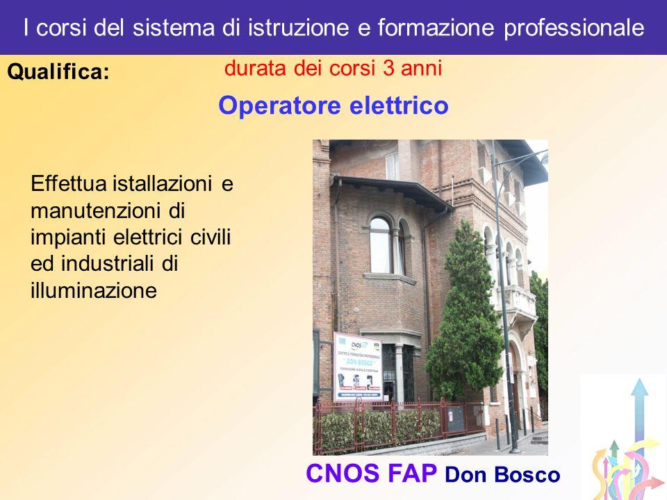 I corsi del sistema di istruzione e formazione professionale durata dei corsi 3 anni Effettua istallazioni e manutenzioni di impianti elettrici civili