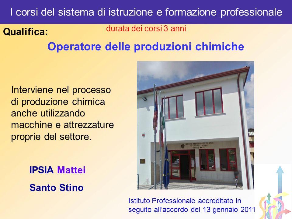 durata dei corsi 3 anni Interviene nel processo di produzione chimica anche utilizzando macchine e attrezzature proprie del settore. Operatore delle p