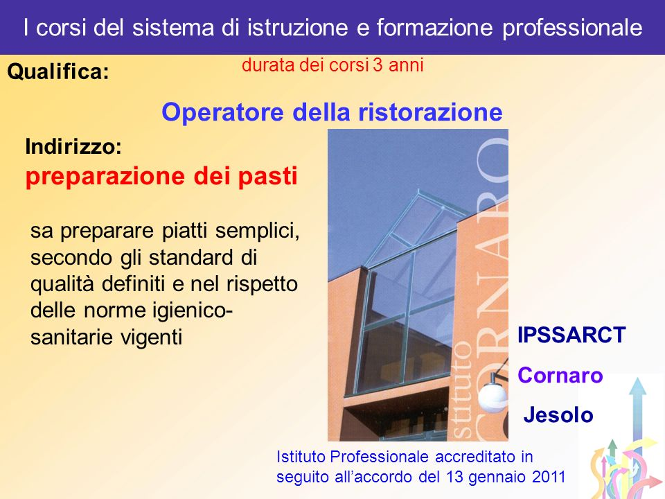 durata dei corsi 3 anni Operatore della ristorazione Qualifica: I corsi del sistema di istruzione e formazione professionale IPSSARCT Cornaro Jesolo I