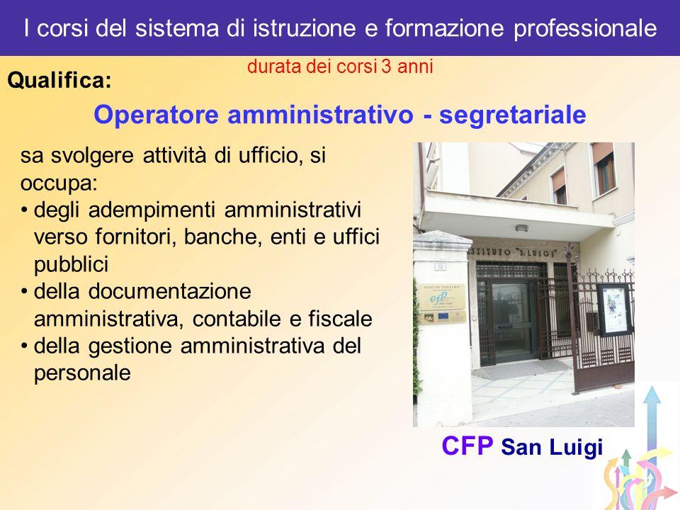 durata dei corsi 3 anni sa svolgere attività di ufficio, si occupa: degli adempimenti amministrativi verso fornitori, banche, enti e uffici pubblici d