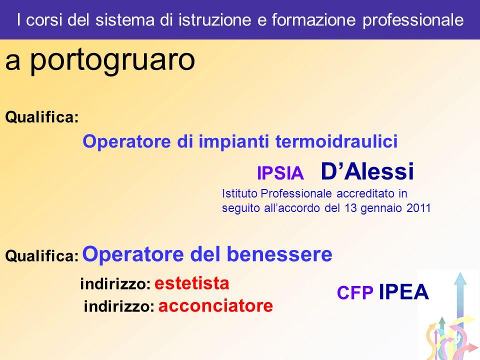 I corsi del sistema di istruzione e formazione professionale Qualifica: Operatore del benessere indirizzo: estetista indirizzo: acconciatore CFP IPEA