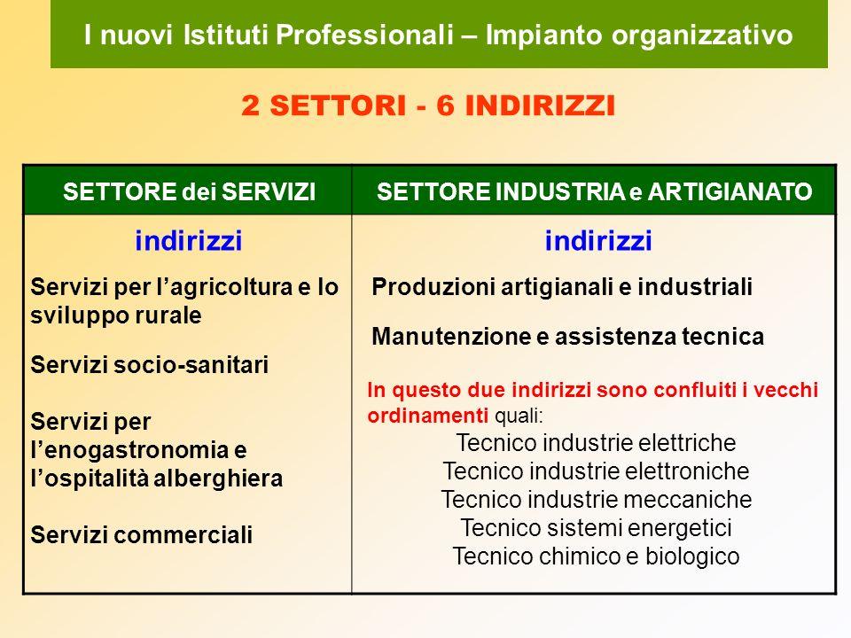 2 SETTORI - 6 INDIRIZZI SETTORE dei SERVIZISETTORE INDUSTRIA e ARTIGIANATO indirizzi Servizi per lagricoltura e lo sviluppo rurale Servizi socio-sanit
