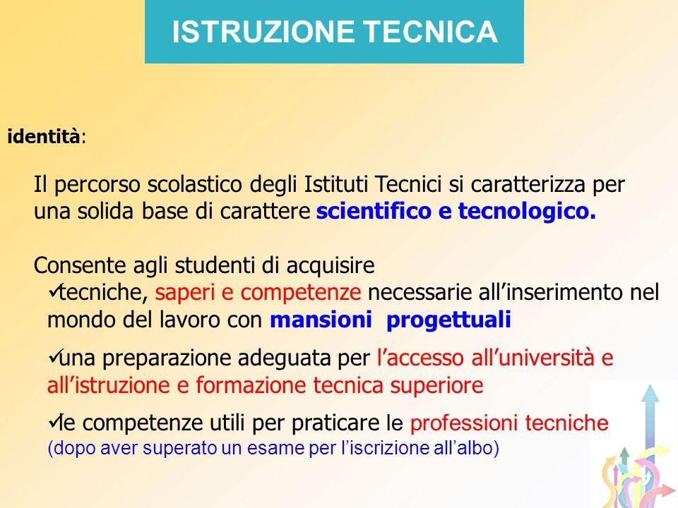 identità: Il percorso scolastico degli Istituti Tecnici si caratterizza per una solida base di carattere scientifico e tecnologico. Consente agli stud