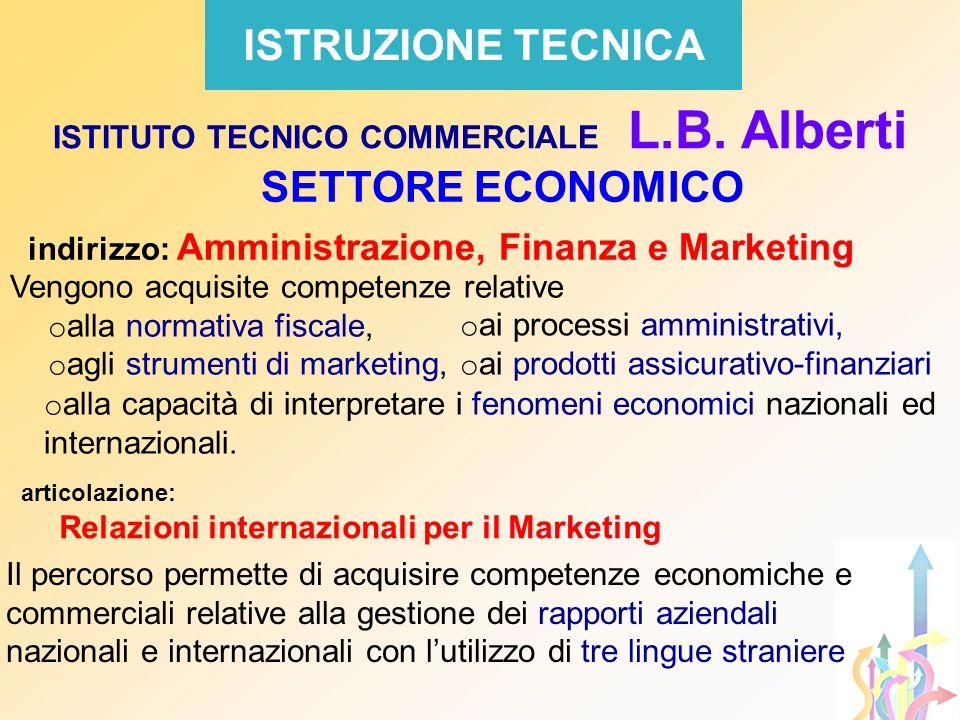 ISTITUTO TECNICO COMMERCIALE L.B. Alberti ISTRUZIONE TECNICA SETTORE ECONOMICO indirizzo: Amministrazione, Finanza e Marketing articolazione: Relazion