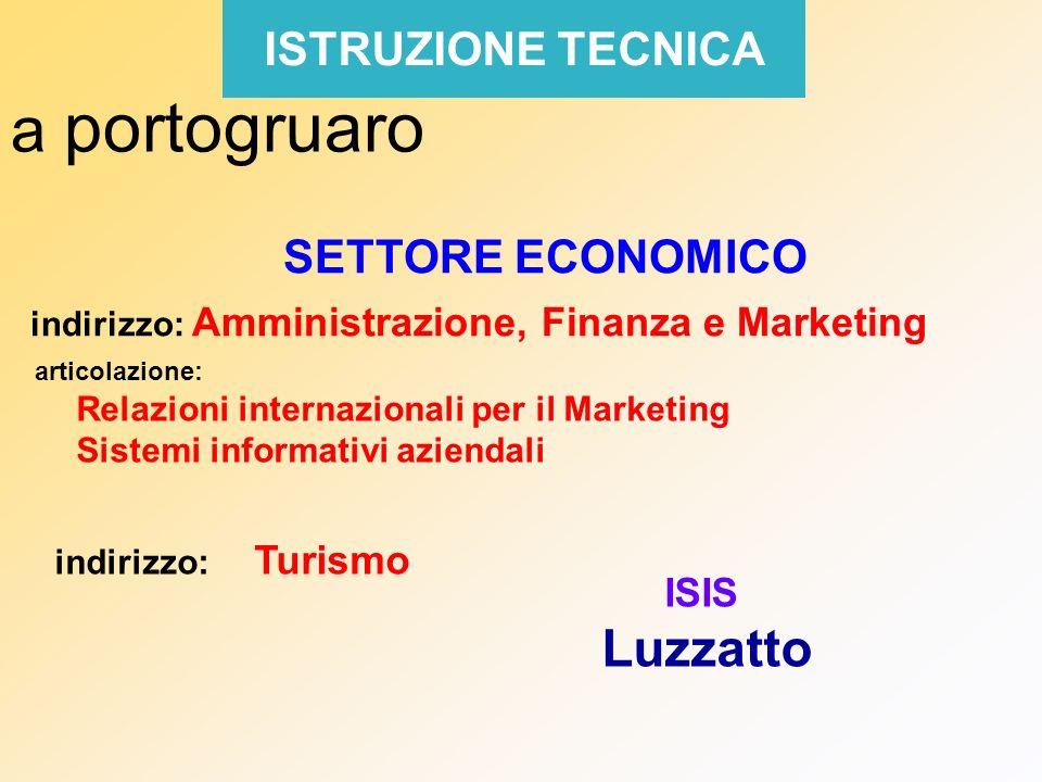 ISTRUZIONE TECNICA SETTORE ECONOMICO indirizzo: Amministrazione, Finanza e Marketing articolazione: Relazioni internazionali per il Marketing Sistemi