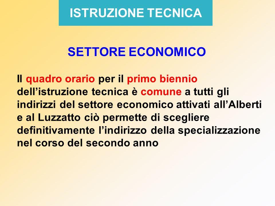 ISTRUZIONE TECNICA Il quadro orario per il primo biennio dellistruzione tecnica è comune a tutti gli indirizzi del settore economico attivati allAlber