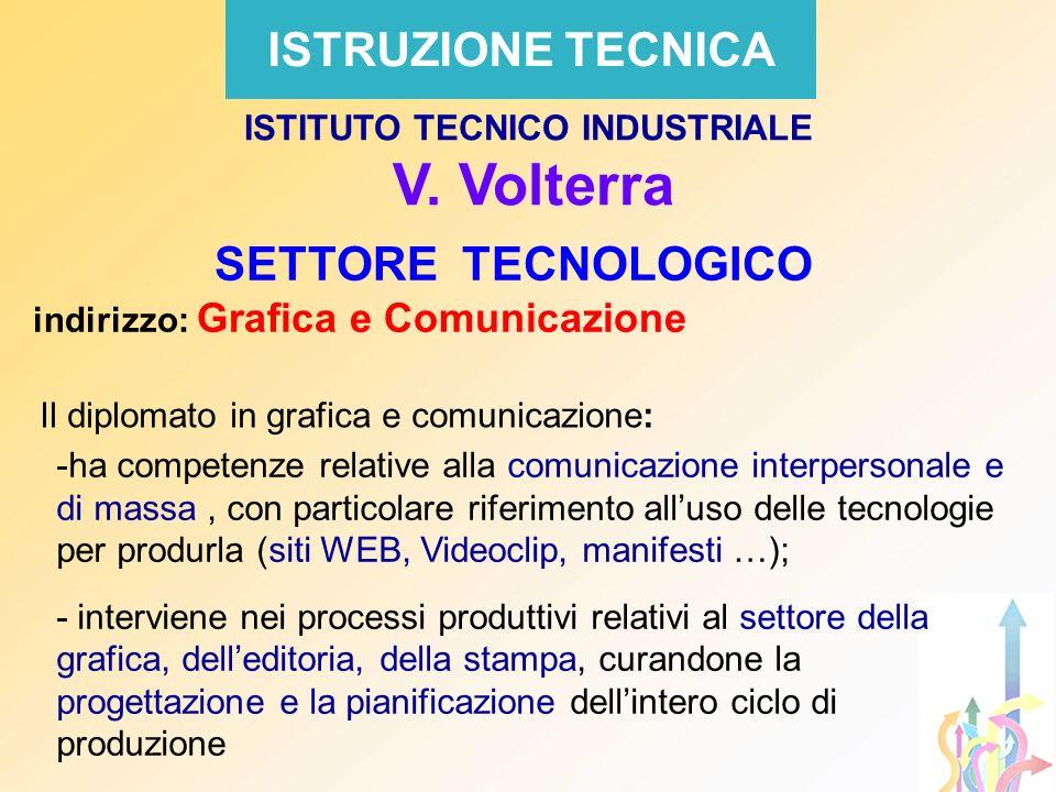 ISTRUZIONE TECNICA SETTORE TECNOLOGICO indirizzo: Grafica e Comunicazione ISTITUTO TECNICO INDUSTRIALE V. Volterra Il diplomato in grafica e comunicaz