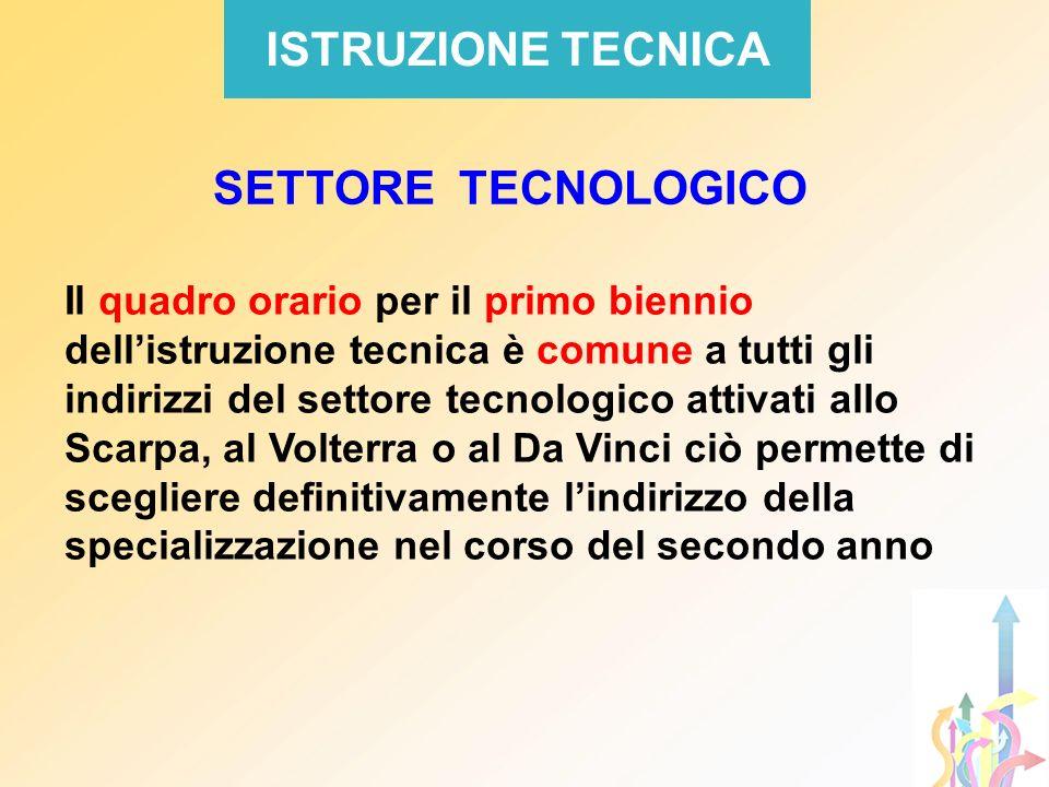 ISTRUZIONE TECNICA Il quadro orario per il primo biennio dellistruzione tecnica è comune a tutti gli indirizzi del settore tecnologico attivati allo S