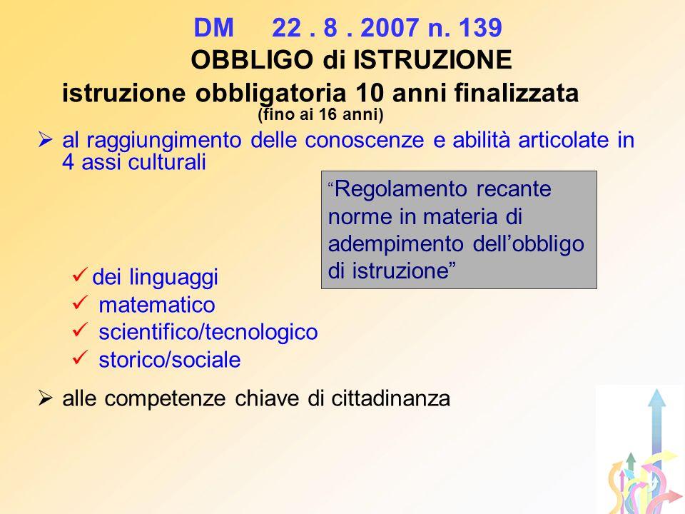 al raggiungimento delle conoscenze e abilità articolate in 4 assi culturali dei linguaggi matematico scientifico/tecnologico storico/sociale alle comp