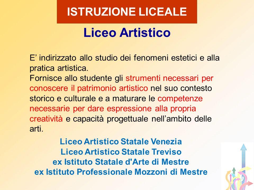Liceo Artistico ISTRUZIONE LICEALE E indirizzato allo studio dei fenomeni estetici e alla pratica artistica. Fornisce allo studente gli strumenti nece