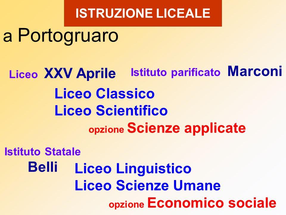 Liceo XXV Aprile ISTRUZIONE LICEALE Liceo Classico Liceo Scientifico opzione Scienze applicate Istituto Statale Belli Liceo Linguistico Liceo Scienze