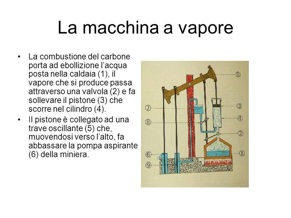 La macchina a vapore La combustione del carbone porta ad ebollizione lacqua posta nella caldaia (1), il vapore che si produce passa attraverso una val