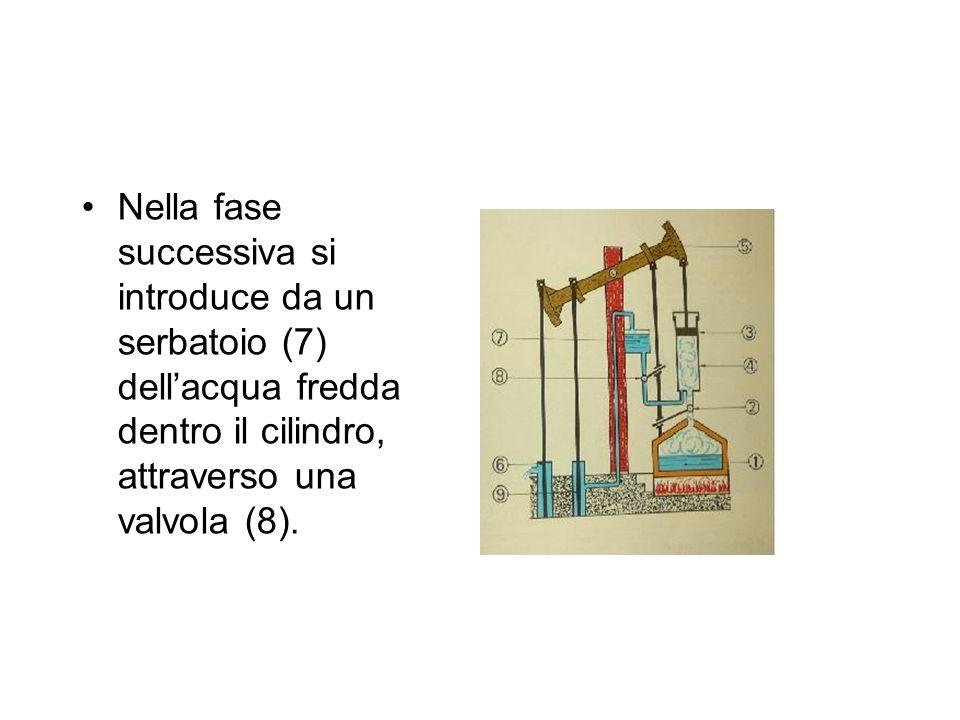 Nella fase successiva si introduce da un serbatoio (7) dellacqua fredda dentro il cilindro, attraverso una valvola (8).