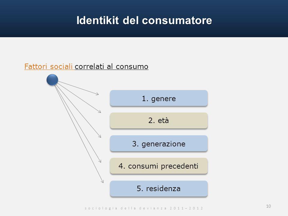 Identikit del consumatore s o c i o l o g i a d e l l a d e v i a n z a 2 0 1 1 – 2 0 1 2 10 Fattori sociali correlati al consumo 1. genere 2. età 3.