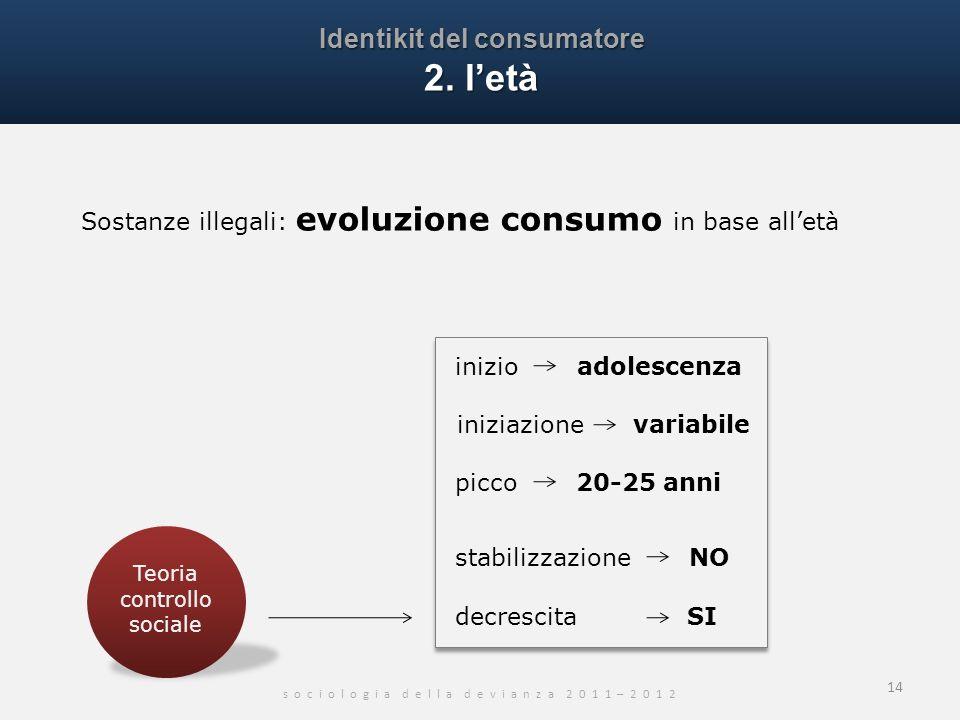 Identikit del consumatore 2. letà s o c i o l o g i a d e l l a d e v i a n z a 2 0 1 1 – 2 0 1 2 14 Sostanze illegali: evoluzione consumo in base all