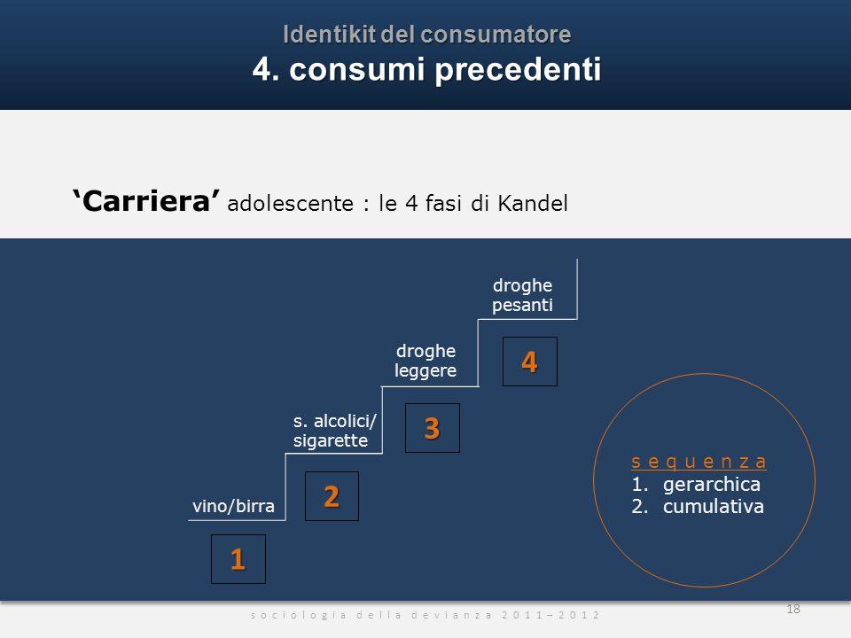 Identikit del consumatore 4. consumi precedenti s o c i o l o g i a d e l l a d e v i a n z a 2 0 1 1 – 2 0 1 2 18 Carriera adolescente : le 4 fasi di