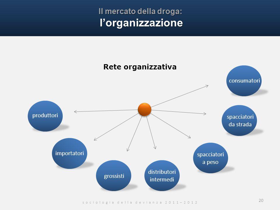 Il mercato della droga: lorganizzazione s o c i o l o g i a d e l l a d e v i a n z a 2 0 1 1 – 2 0 1 2 20 Rete organizzativa produttori importatori g