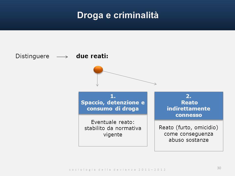 s o c i o l o g i a d e l l a d e v i a n z a 2 0 1 1 – 2 0 1 2 30 Distinguere due reati: Droga e criminalità 1. Spaccio, detenzione e consumo di drog