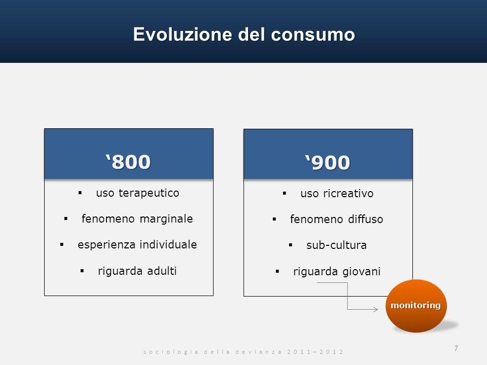 Evoluzione del consumo s o c i o l o g i a d e l l a d e v i a n z a 2 0 1 1 – 2 0 1 2 7 800800 uso terapeutico fenomeno marginale esperienza individu