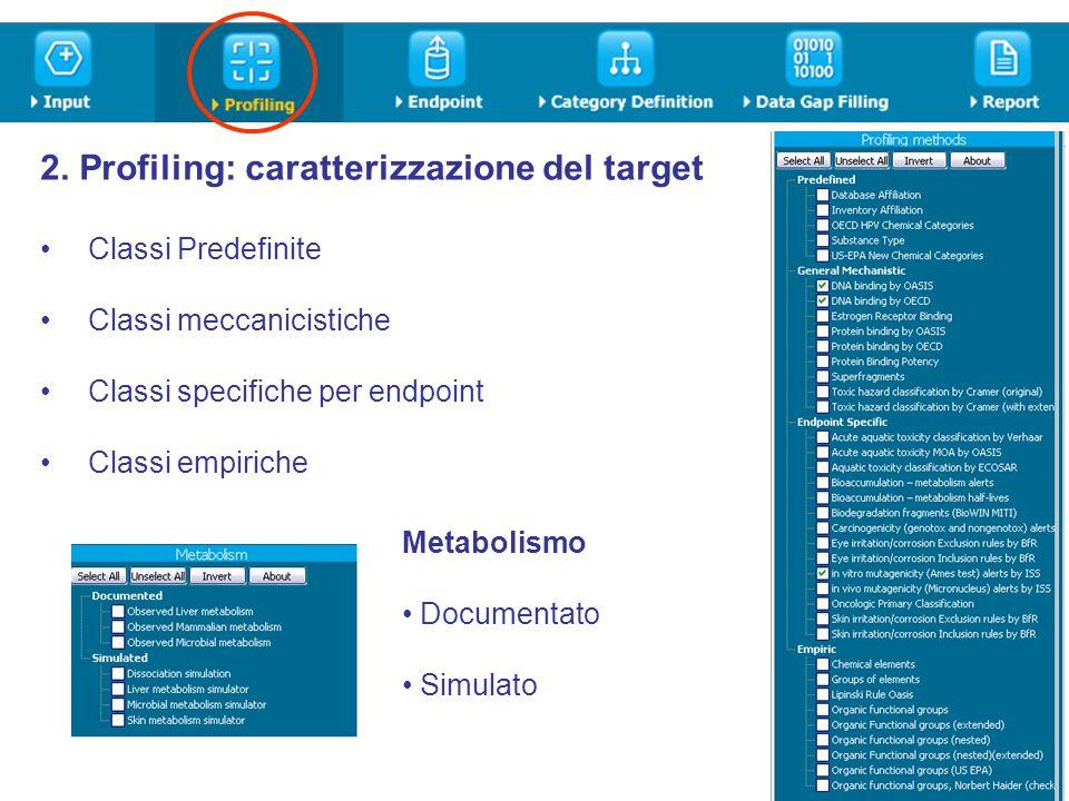 2. Profiling: caratterizzazione del target Classi Predefinite Classi meccanicistiche Classi specifiche per endpoint Classi empiriche Metabolismo Docum
