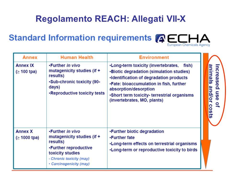 Luso dei metodi alternativi nel REACH Articolo 13 (1) Le informazioni relative alle proprietà intrinseche delle sostanze possono essere acquisite con mezzi diversi dai test purché siano soddisfatte le condizioni di cui all allegato XI.