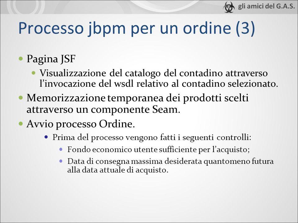 Processo jbpm per un ordine (3) Pagina JSF Visualizzazione del catalogo del contadino attraverso linvocazione del wsdl relativo al contadino seleziona