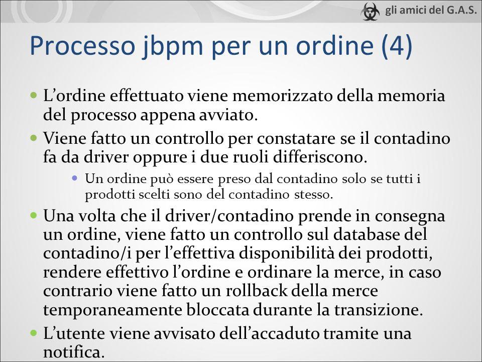 Lordine effettuato viene memorizzato della memoria del processo appena avviato. Viene fatto un controllo per constatare se il contadino fa da driver o